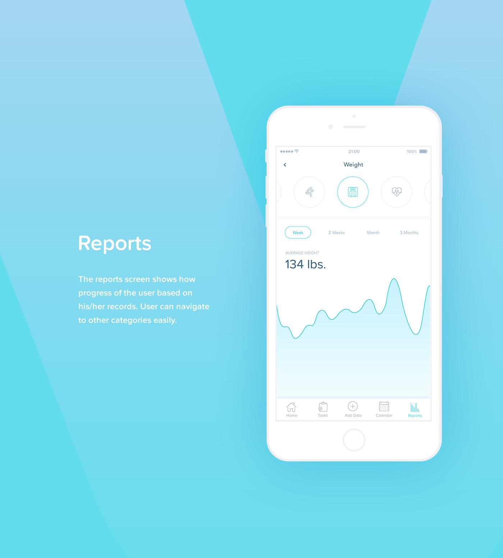 Health,Wellness,statistics,graph,ui design,interaction,user interface,ios,iphone,user experience