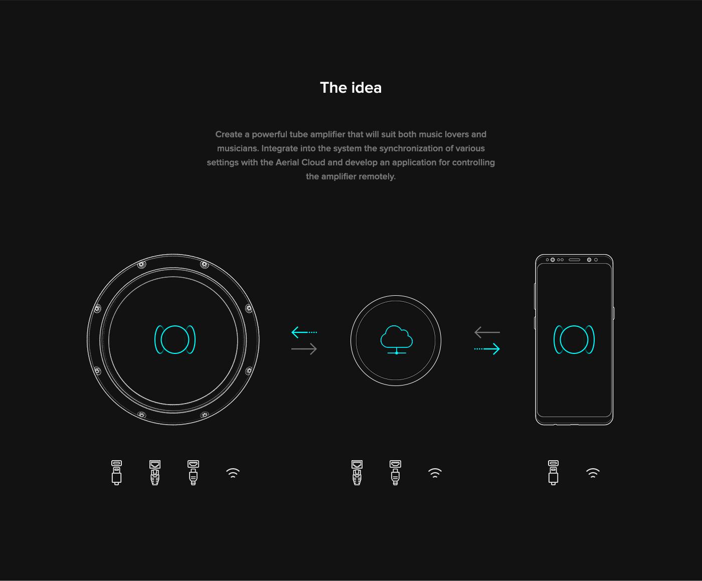 industrial design  Interaction design  ui ux iphonex application amplifier music Interface device sound
