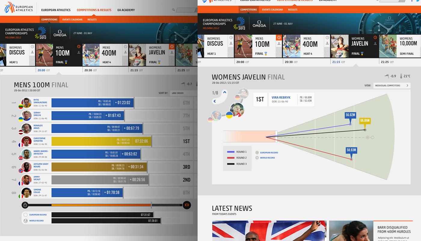 athletics European sports orange blue athlete governing body