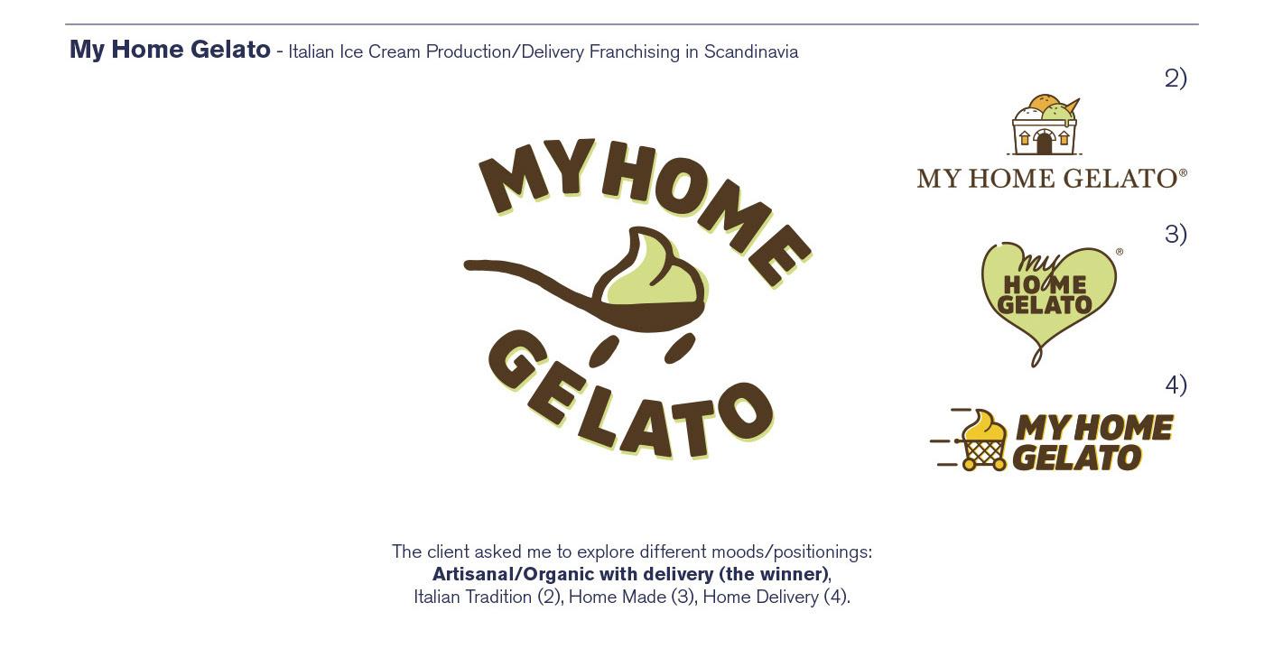 logo-design-for-ice-cream-shop-chain