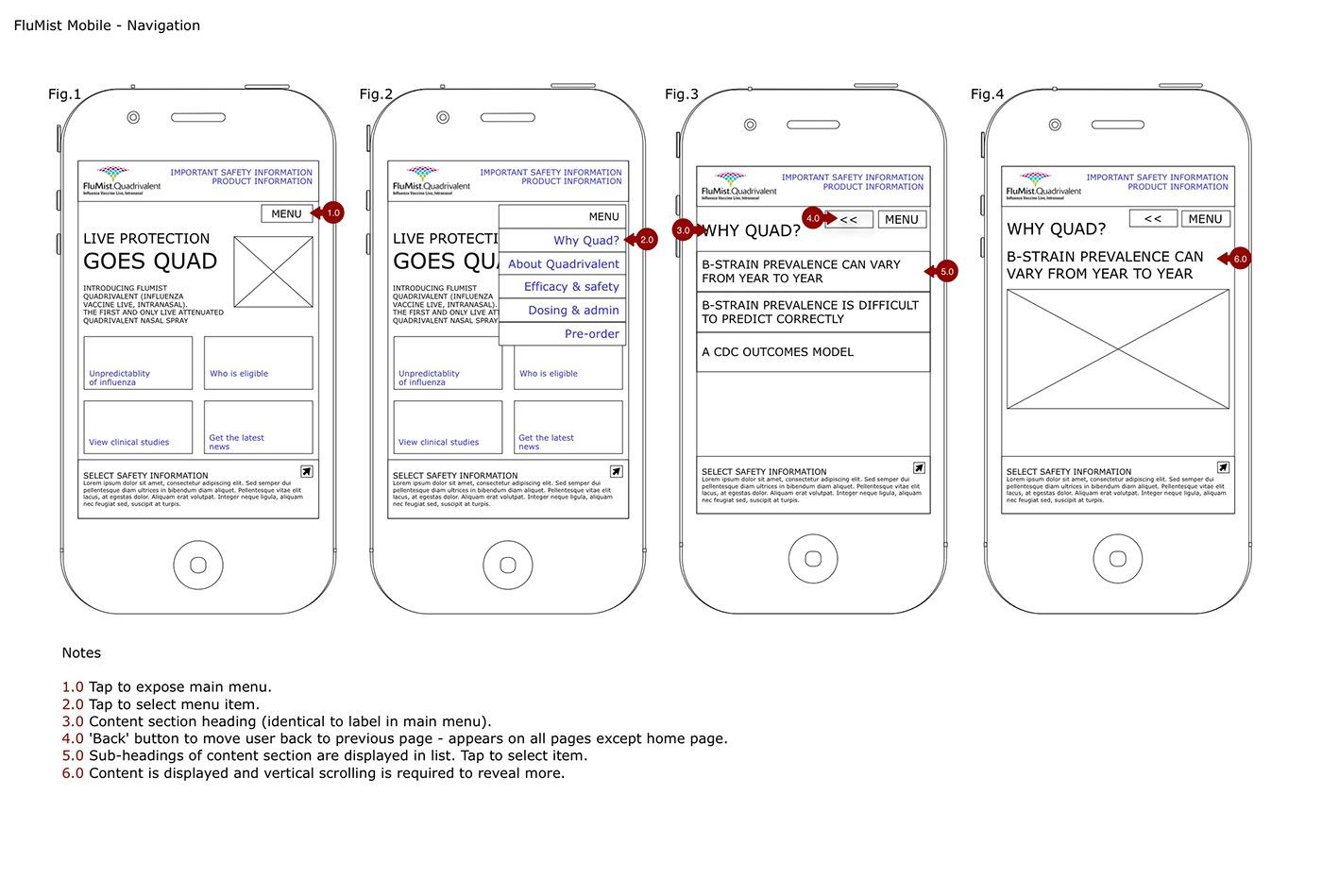 mobile templates wireframes on behance. Black Bedroom Furniture Sets. Home Design Ideas