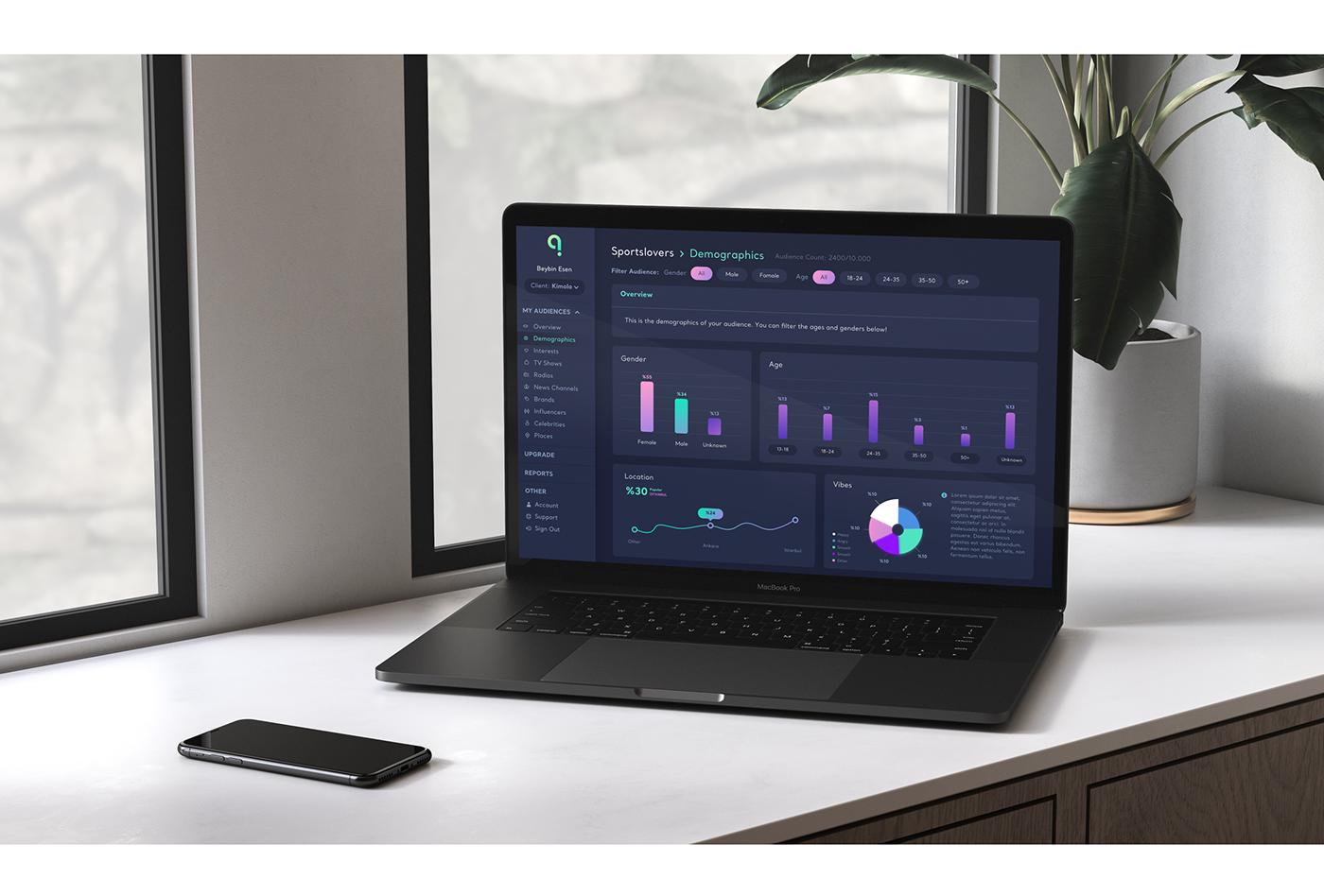dashboard UI ux Web SAAS dark dark dashboard ui