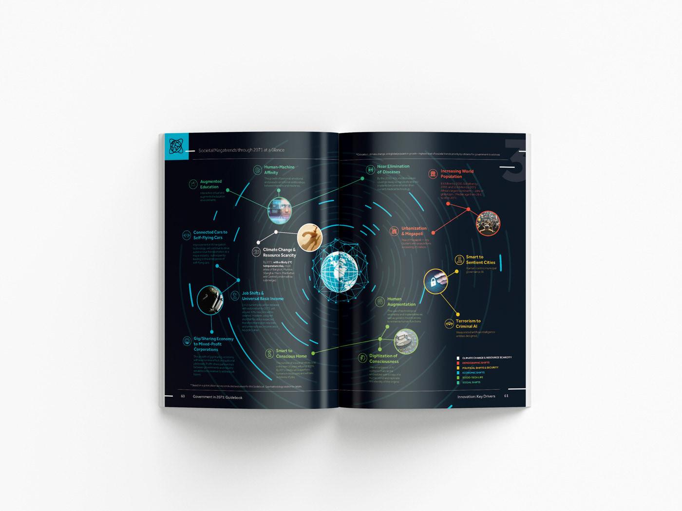 InDesign future book Guide illustrations