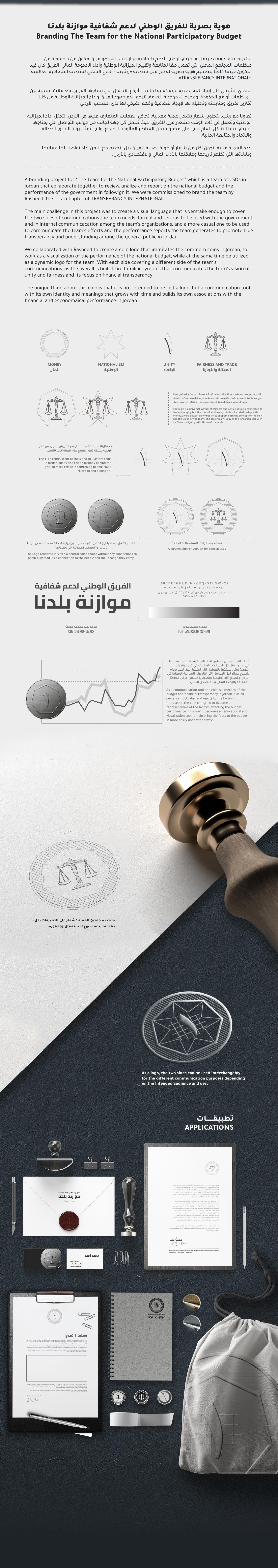 branding  design visual identity logo brand MENA REGION arabic anti-corruption financial participatory