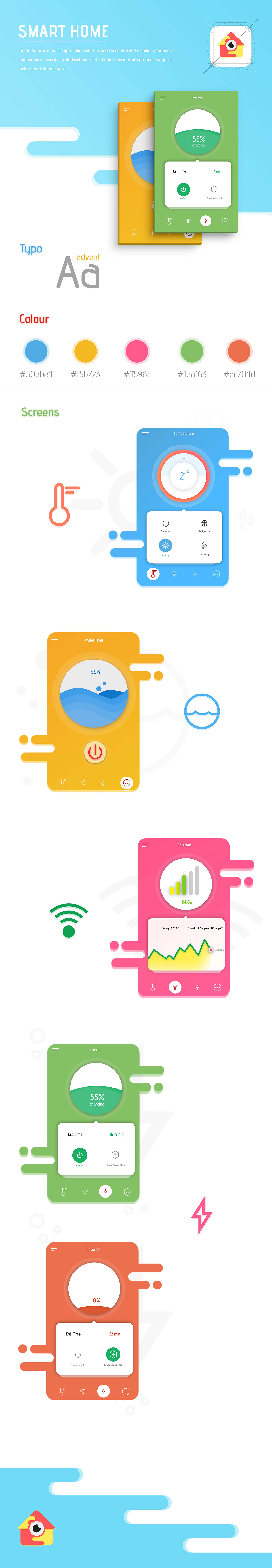 Mobile APP UI home house monitor wifi speed Battery Usage A/C controller