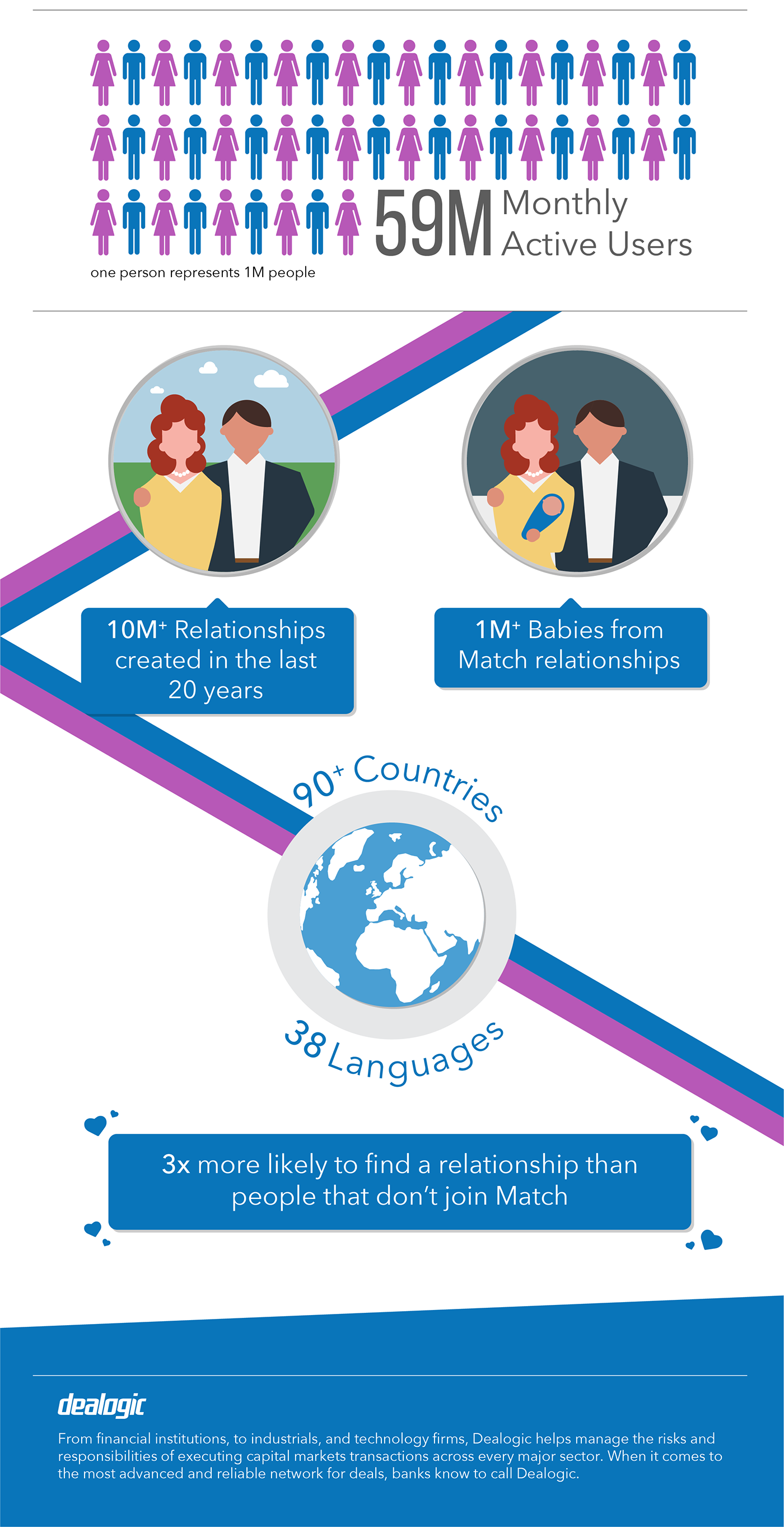 information infographic ILLUSTRATION  Character design