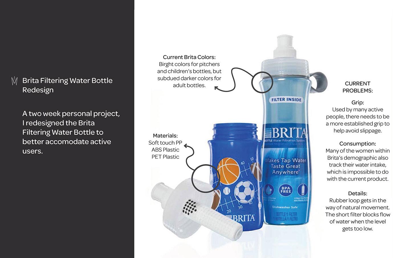 inside brita water filter. Inside Brita Water Filter R