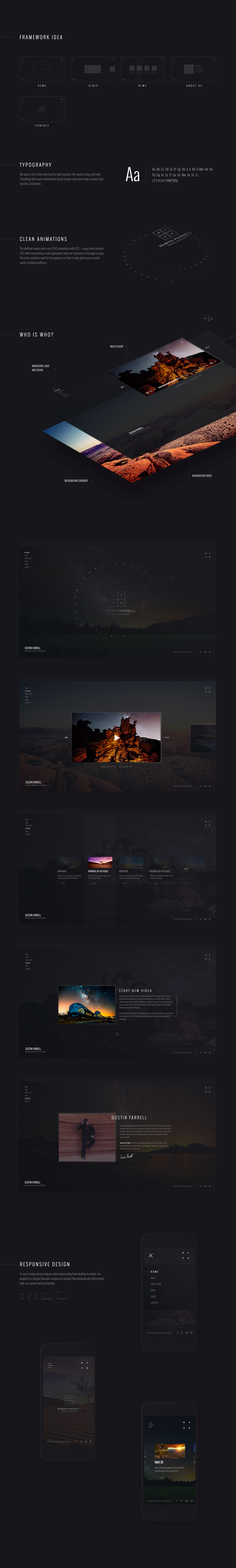 Web Siiz minimal portfolio gallery black promo Website