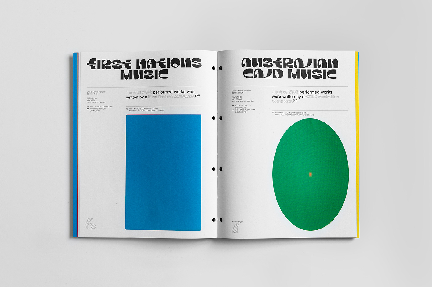 book design graphic design  music publication