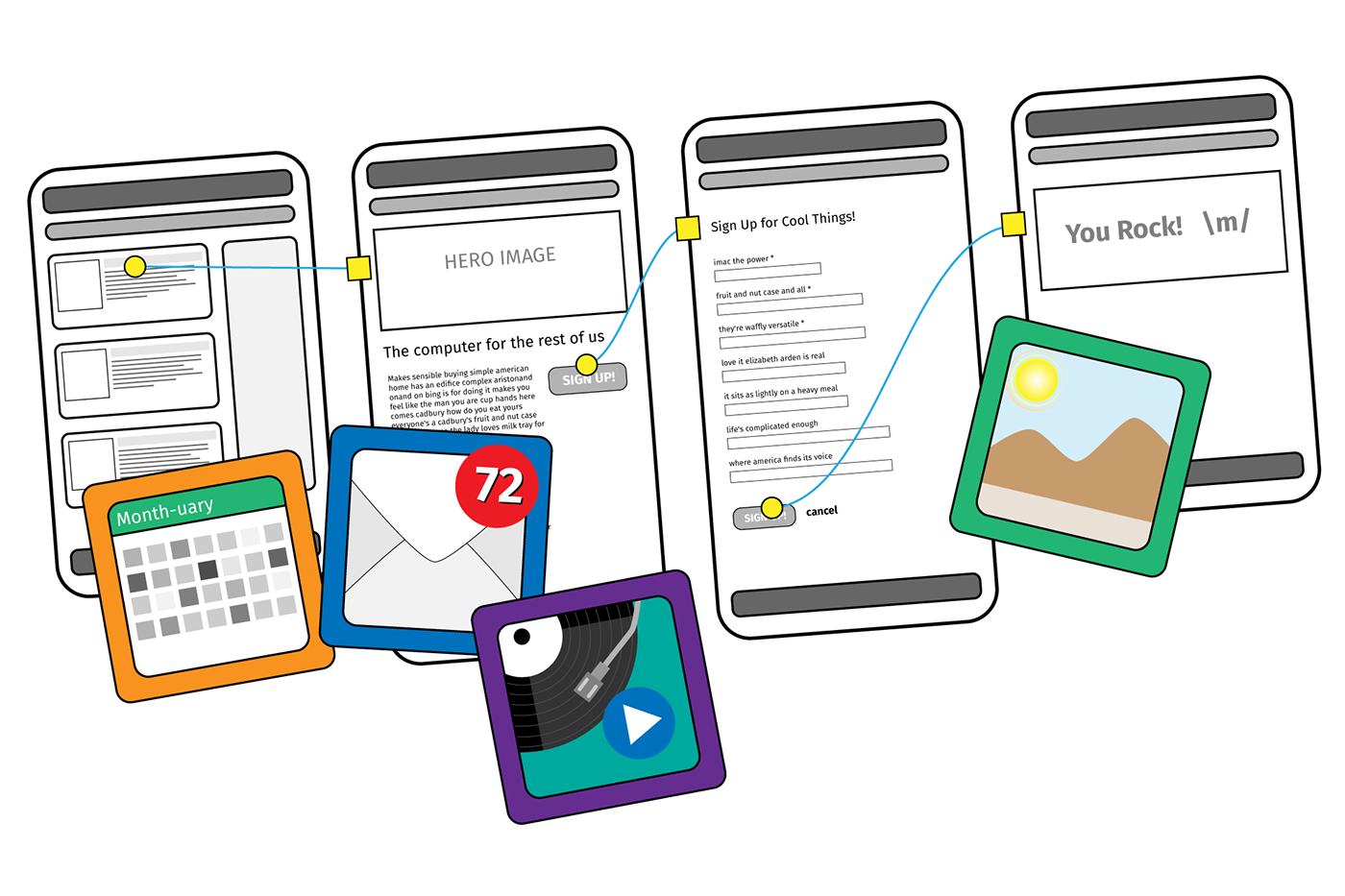 four page workflow mockup with common application icons arranged over the top of the workflow.