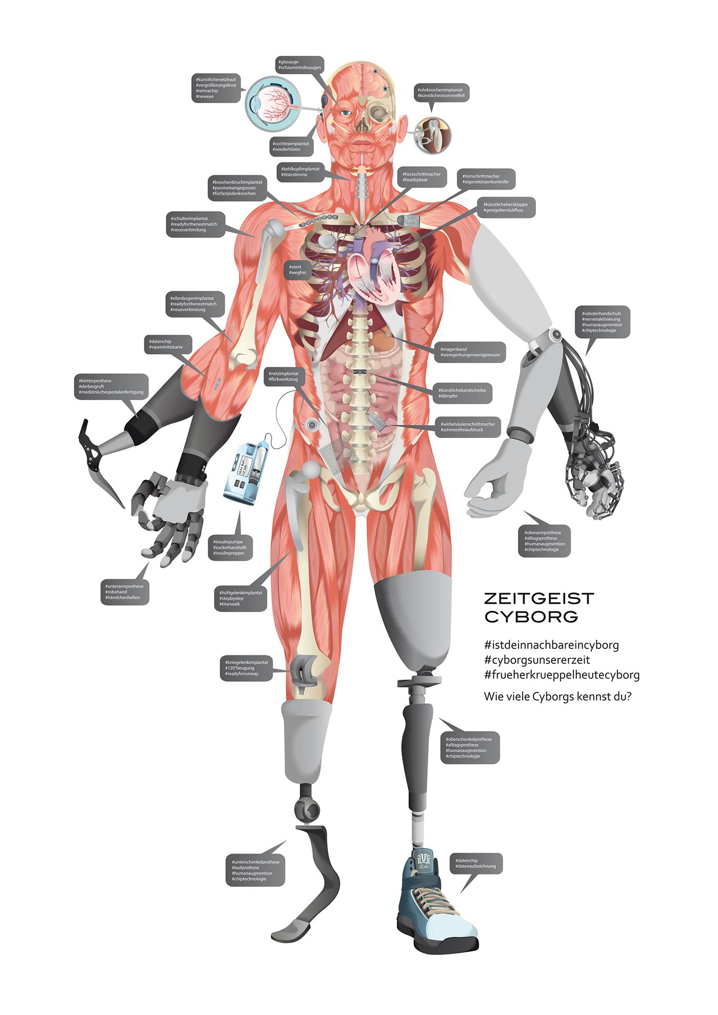 cyborgs unplugged essay T 923: haraway the cyborg manifesto, scott, blade runner (1982) , clark cyborgs unplugged r 925: letson portraits of machine consciousness , slonczewski science fiction and the life sciences (cc 174.