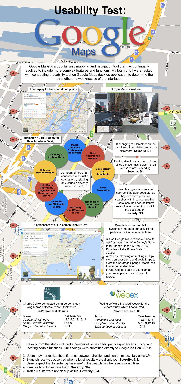 Usability Testing Google Maps On Behance - Florida map testing