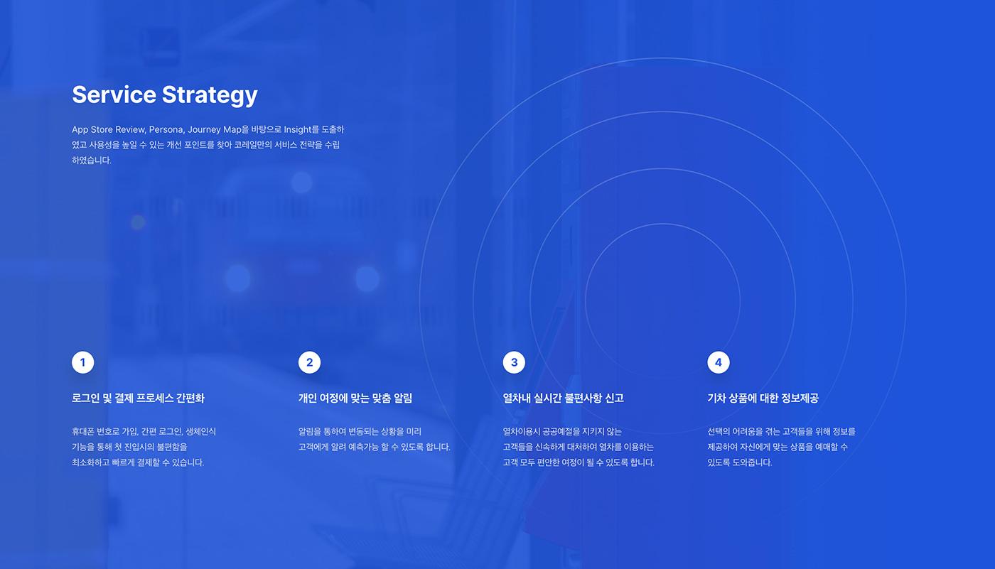 app app design booking app graphic mobile train ui design UI/UX ux Web Design