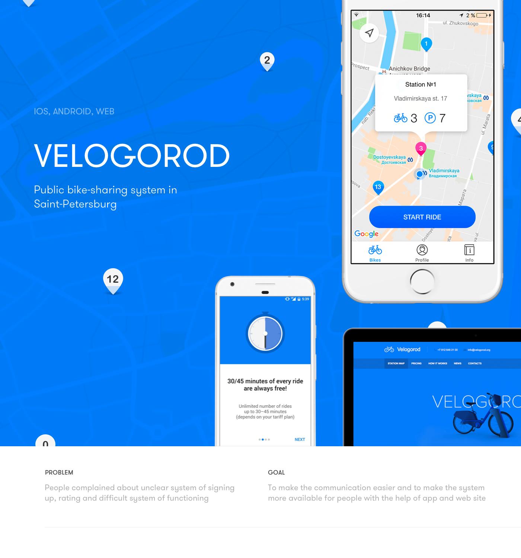 Bicycle Rent ios android app mobile velogorod design Saint-Petersburg Bike