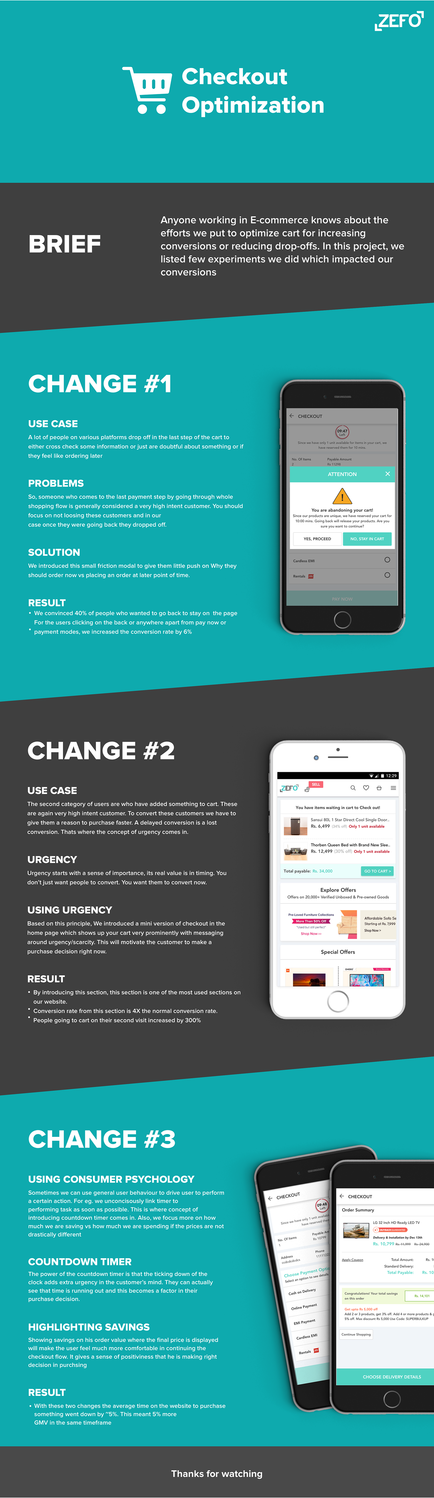 cart check out Ecommerce conversions UI/UX redesign Changes Product Page Shopping payment