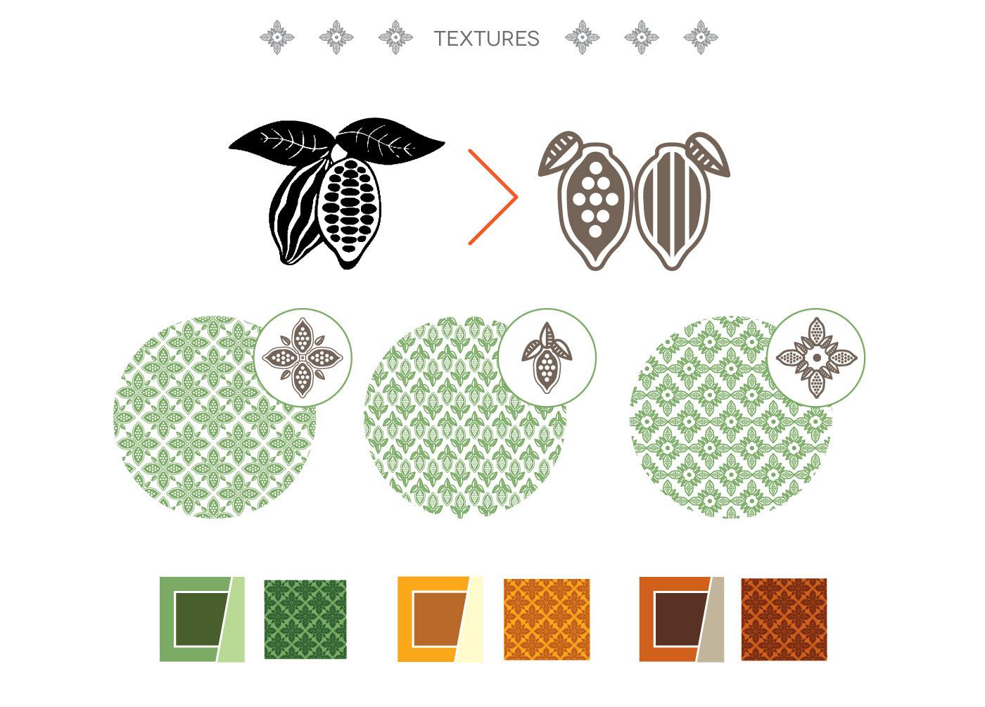 Packaging chocolate cacao mexico empaque textura latinoamerica mayan branding  Vegano