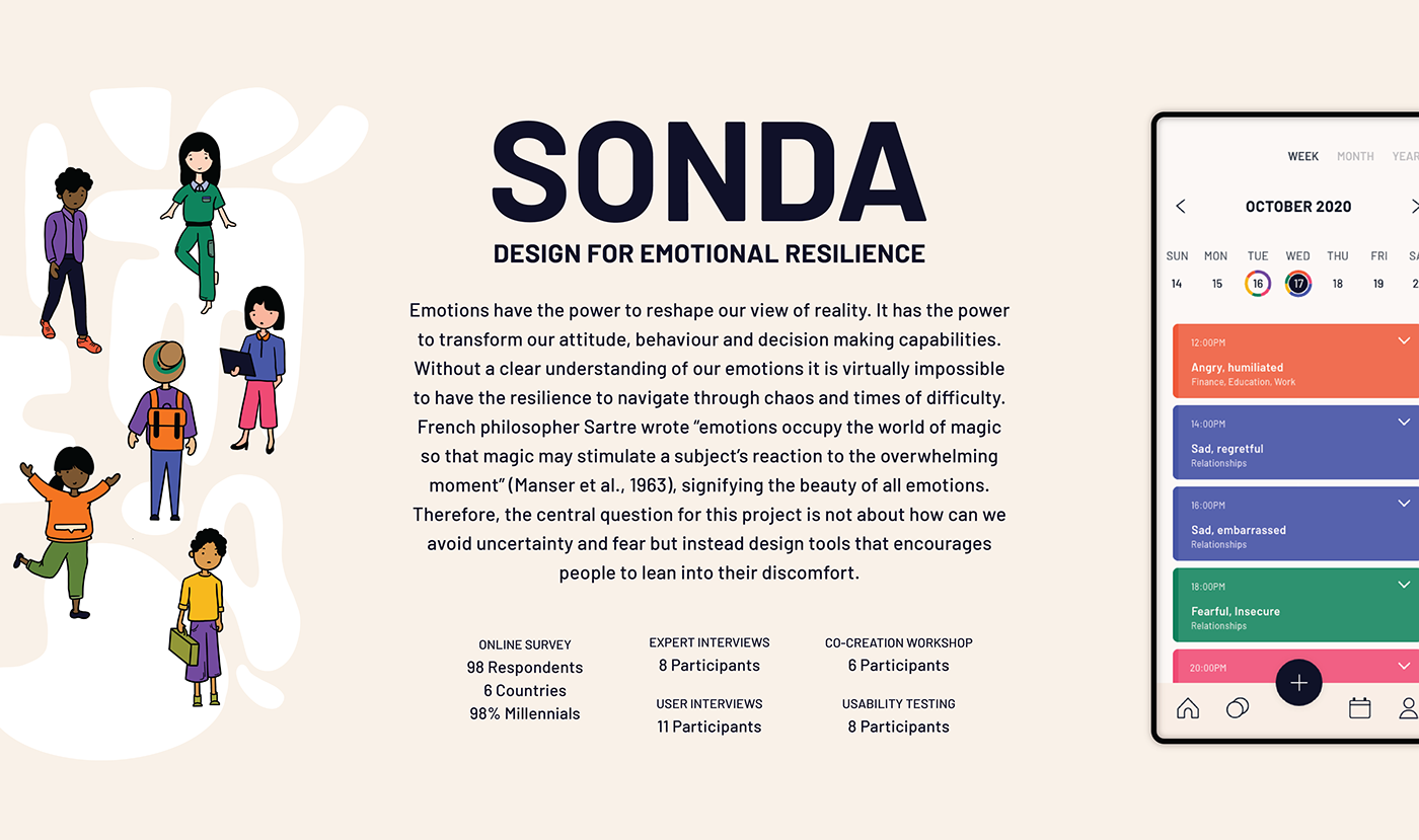 app,connection,emotion,habit,Interface,master degree,resilience,tracker,UI/UX,user experience