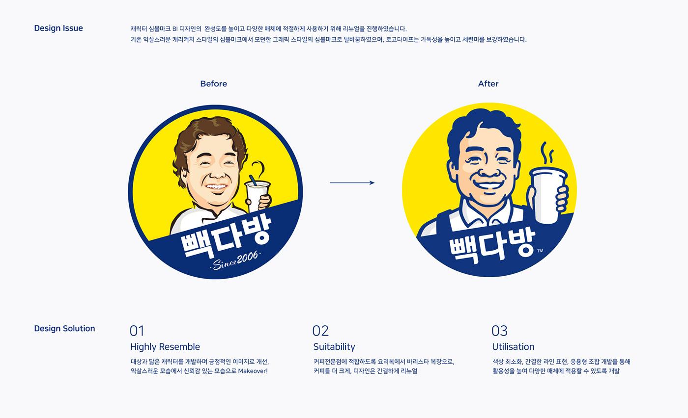 baek jong won BI Design Manual BI Design Renewal BI Manual cafe logo caricature logo PAIK'S COFFEE