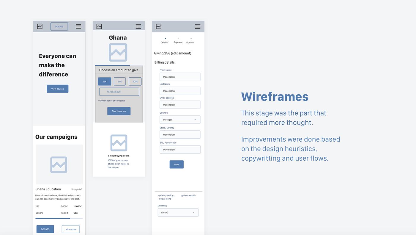 design system interfaces mobile mockups UI user interface ux Webdesign hope foundation donate