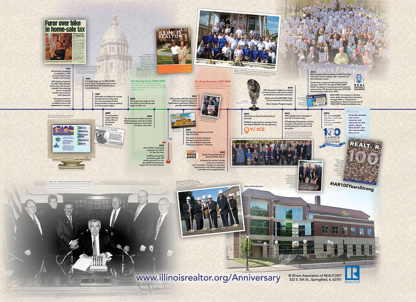 exhibit timeline anniversary