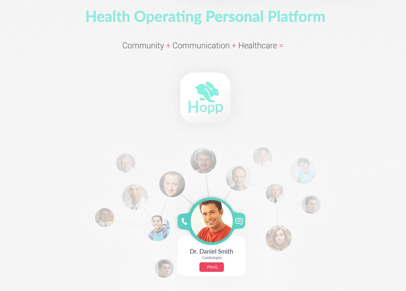 medical app Interface Health social lemun digital clean light beacon Notifications hospital patient green ios