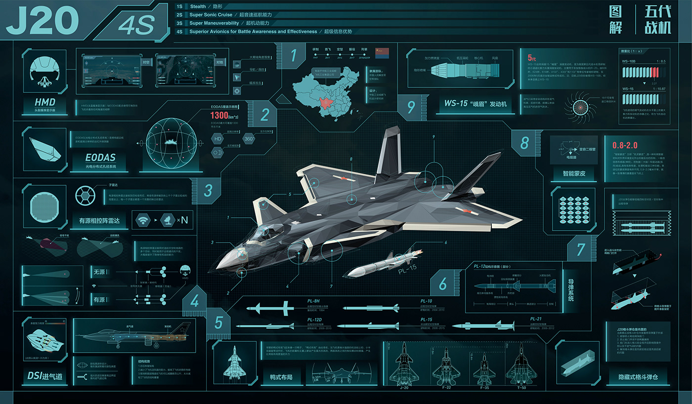 Aircraft J-20 air force information visualization Chinese military 低面