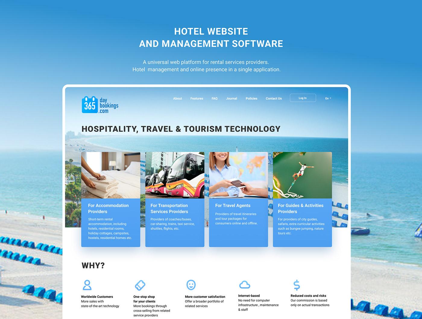 Hotel website and management software