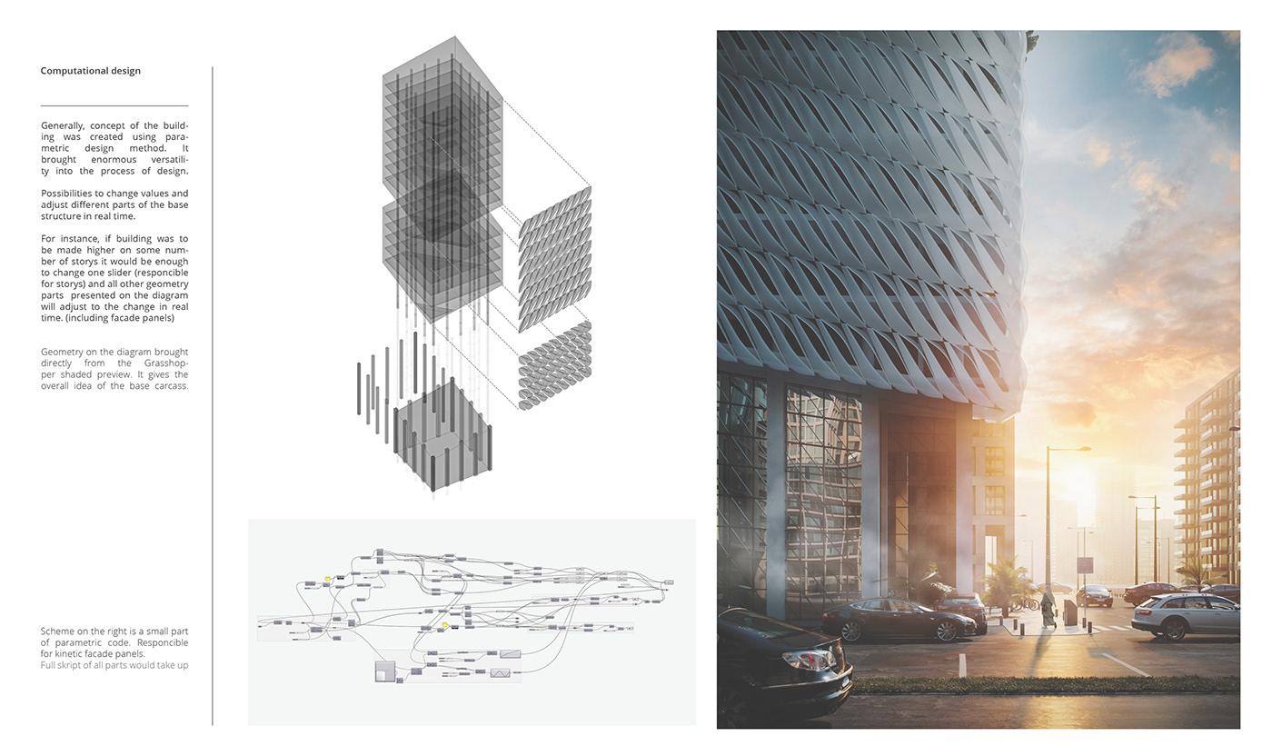 Abu Dhabi architecture CGI design diagram Digital Art  green city skyscraper urban development visualization