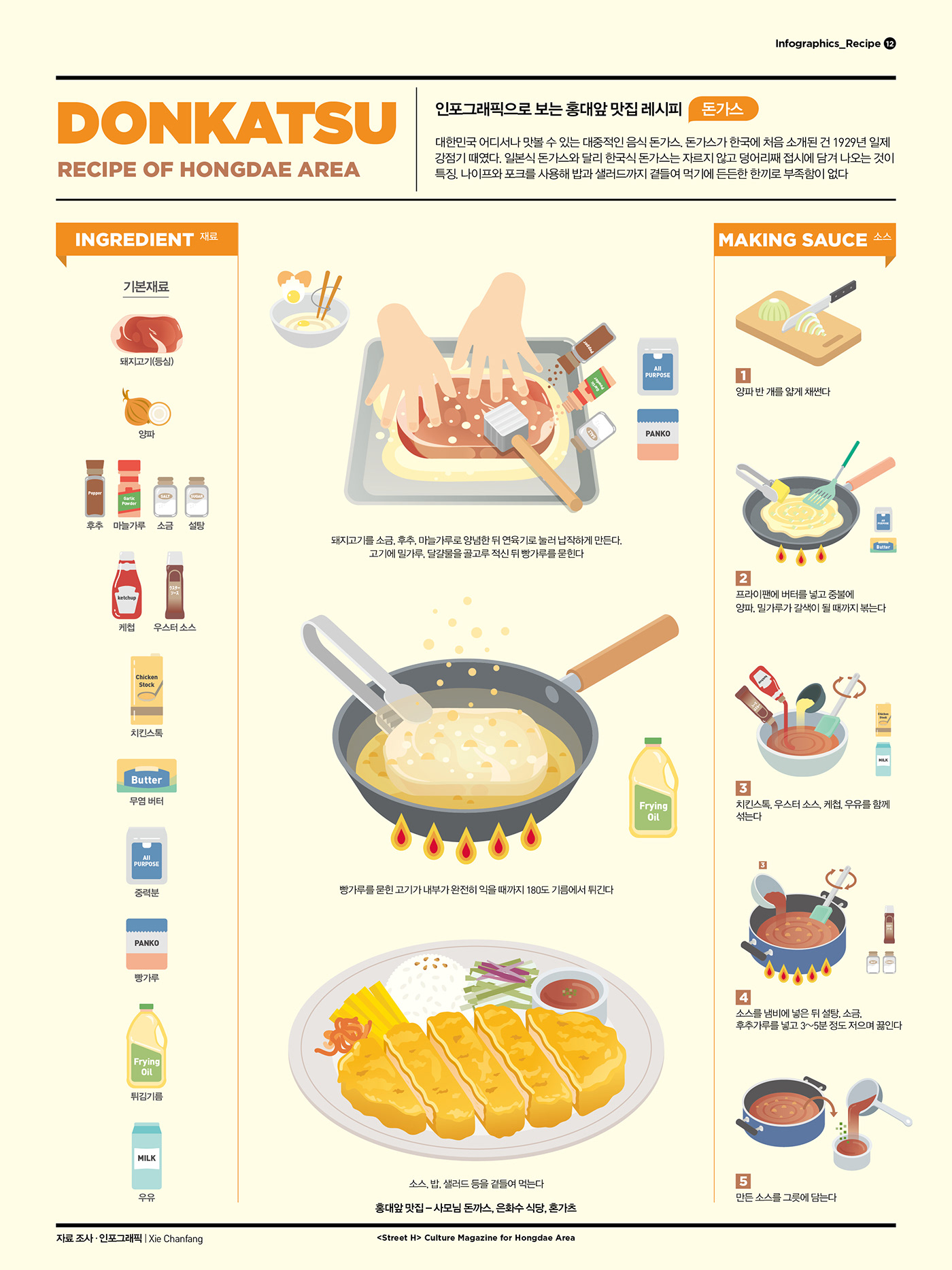 Image may contain: menu, fast food and cartoon
