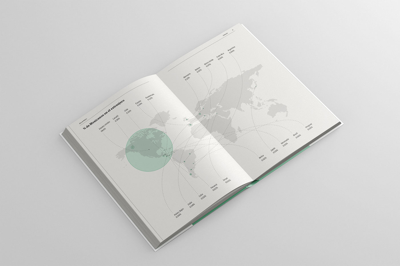 infographic Visual Communication Graphs mexico