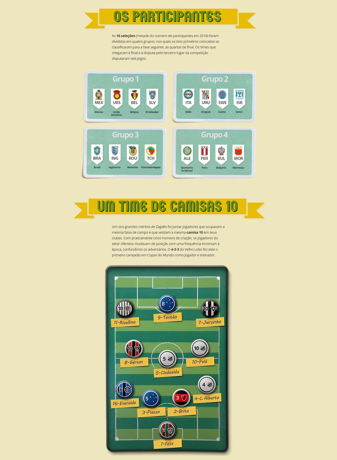 Brasil Esporte futebol globoesporte infigrafico pele