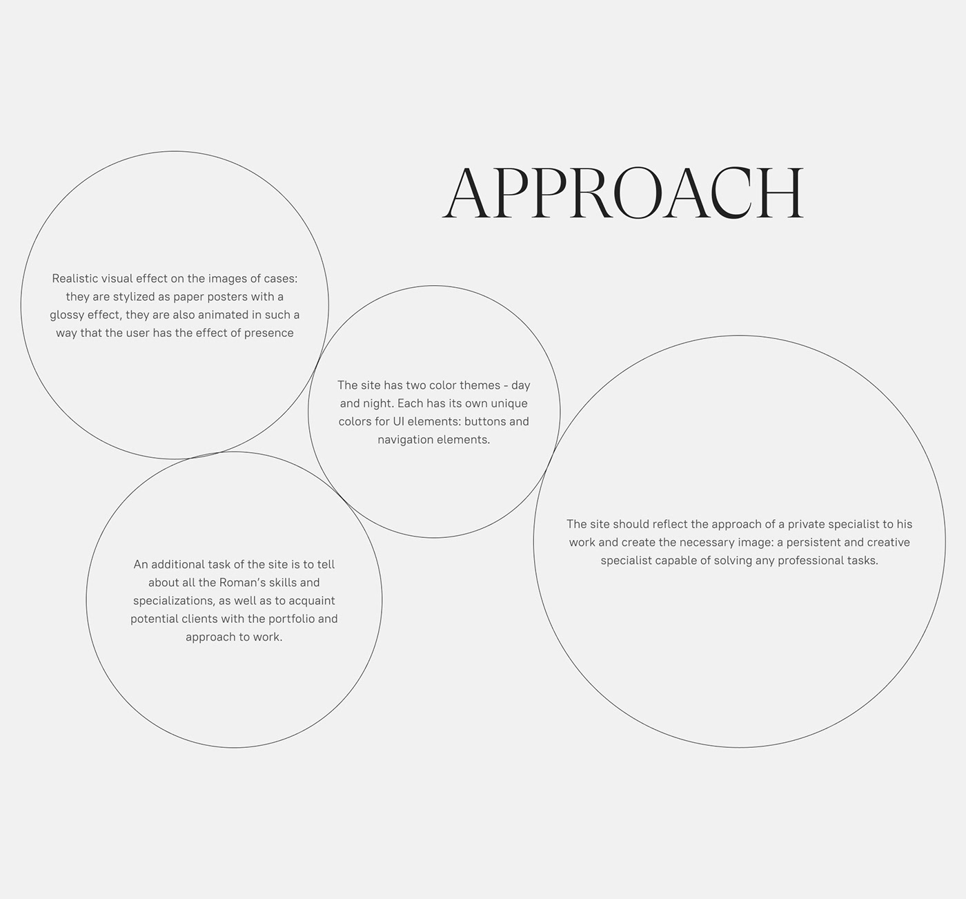 animations fonts grid interactions IT motion UI ux Web Design