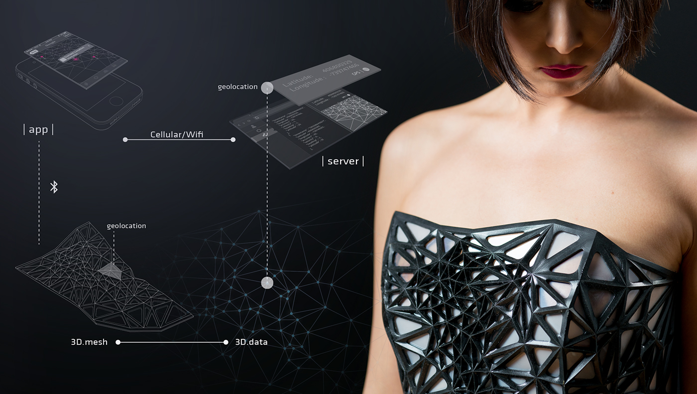 3d printing data visualization expose Transparency real-time