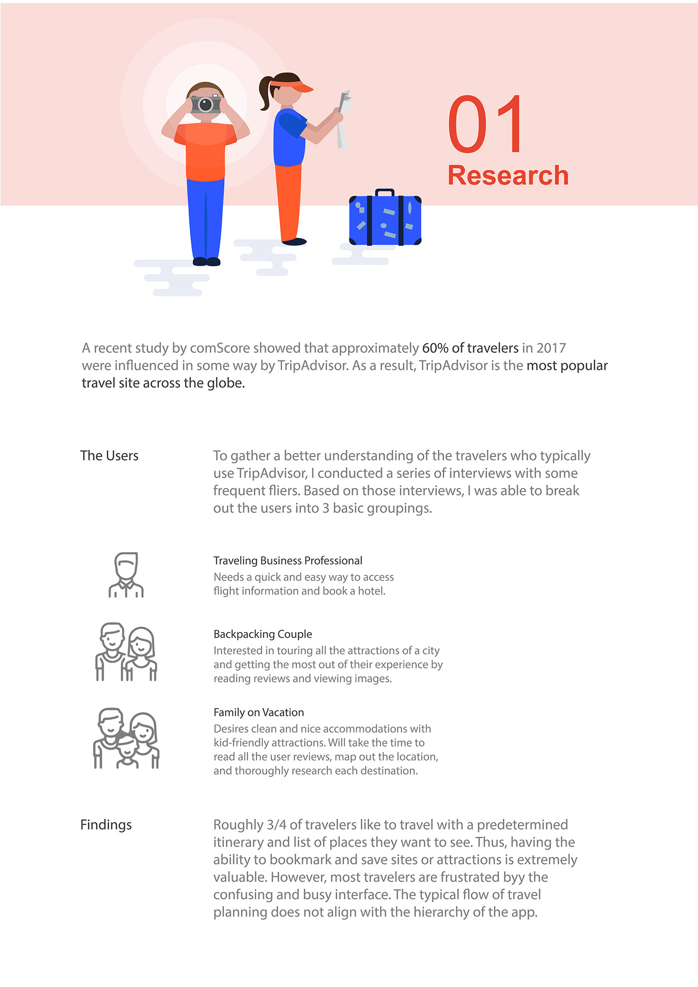 ux app design interactions user flows UX Research adobeawards