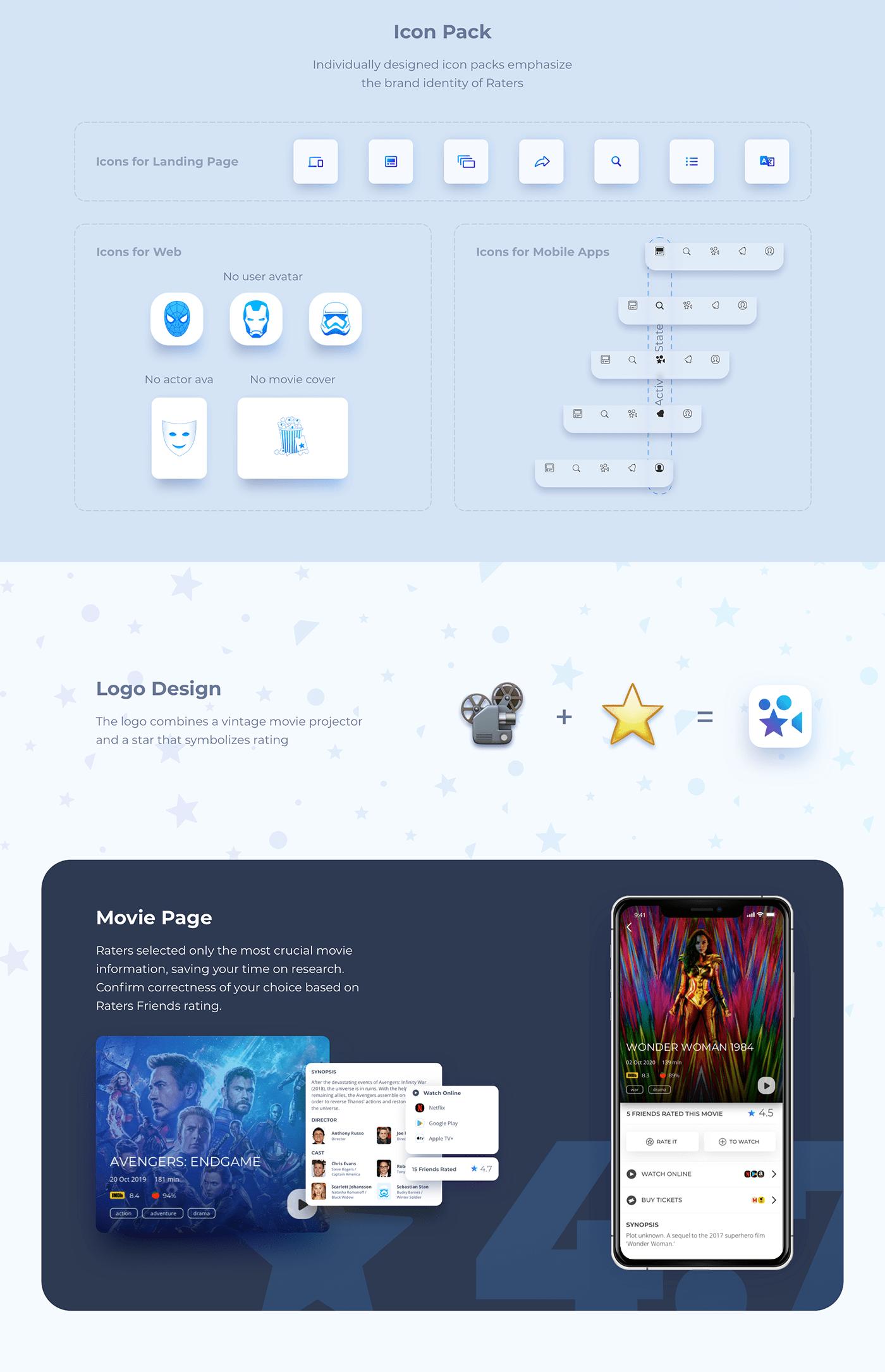android app ios Mobile app service Web logo ui design uiux web service