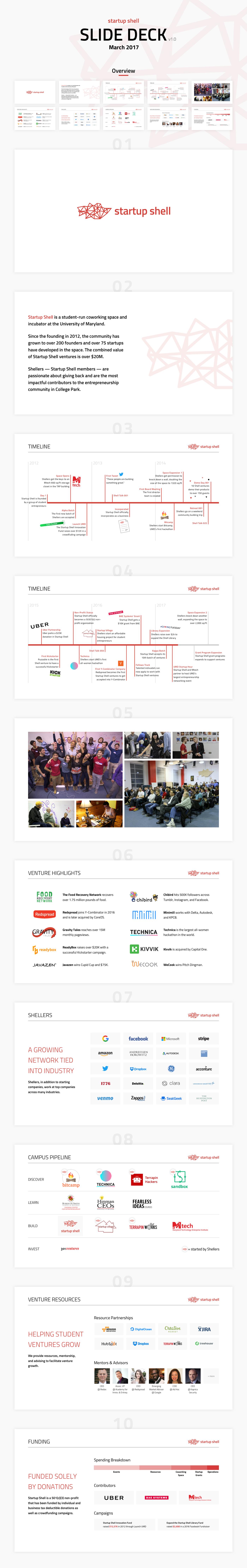 slide deck Incubator entrepreneurship   startups