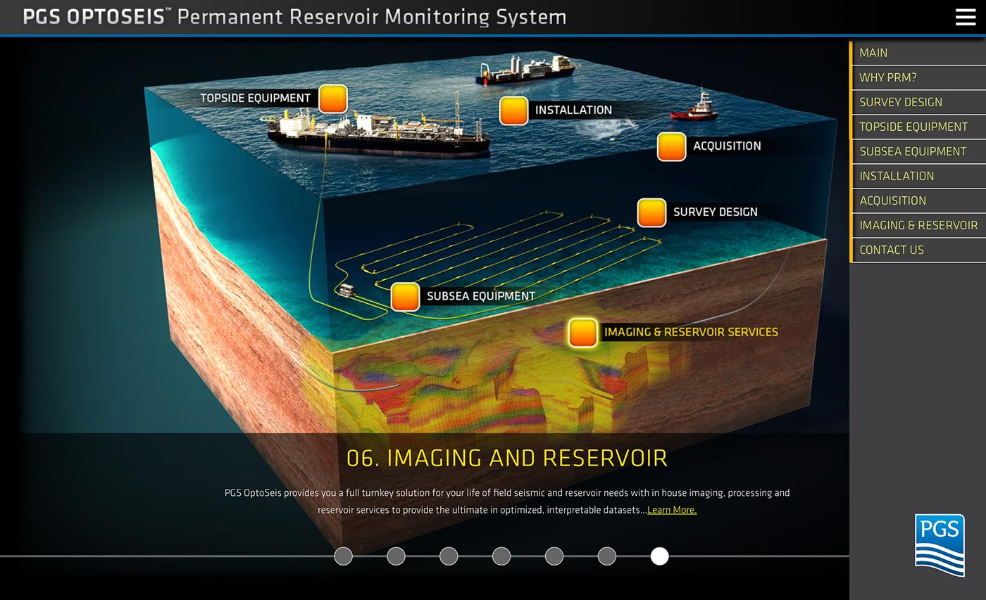 pgs,Kiosk,3D illustration,Seismic Imaging,OptoSeis