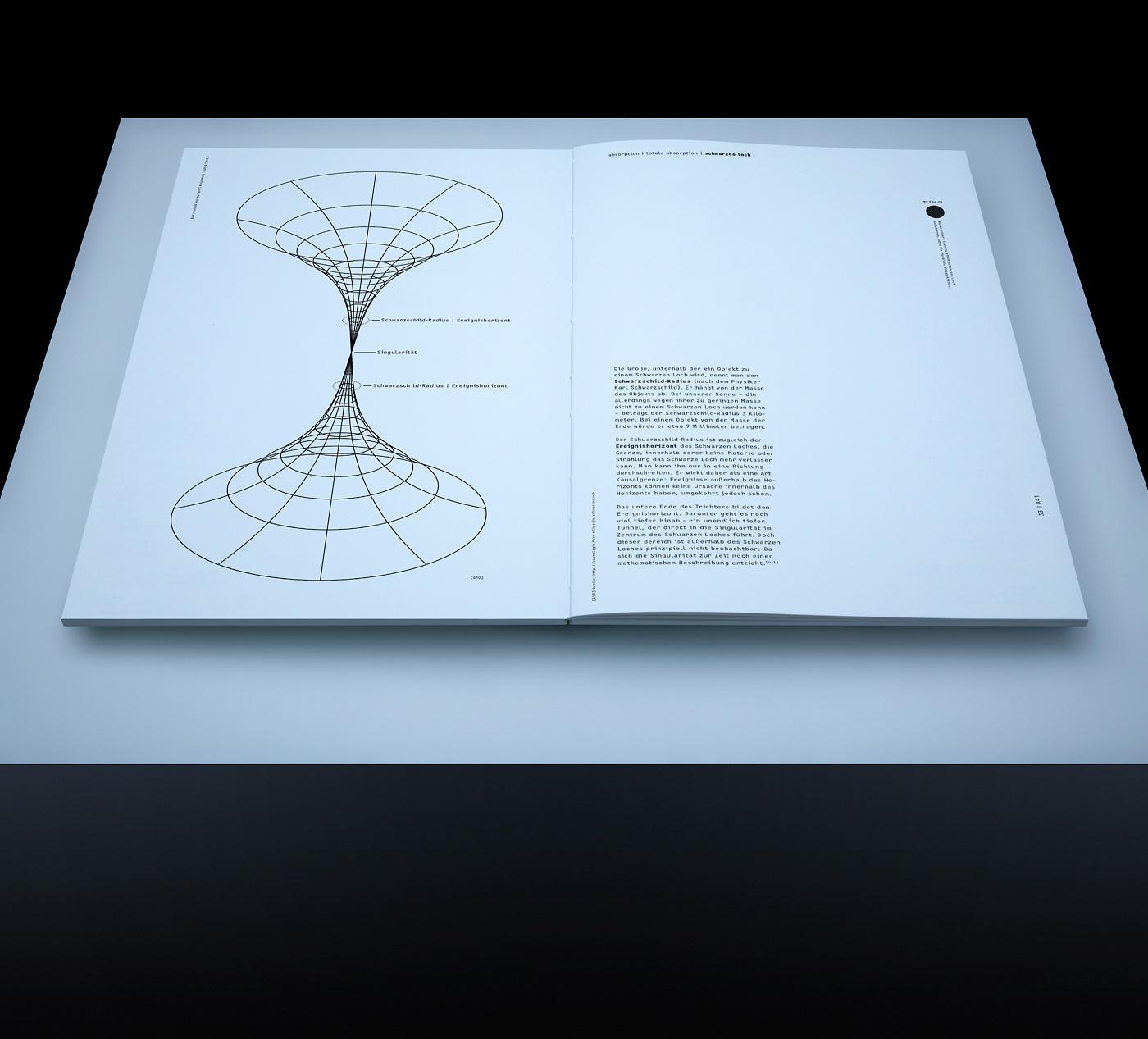 Eins Und Null Magazine - Editorial Magazine