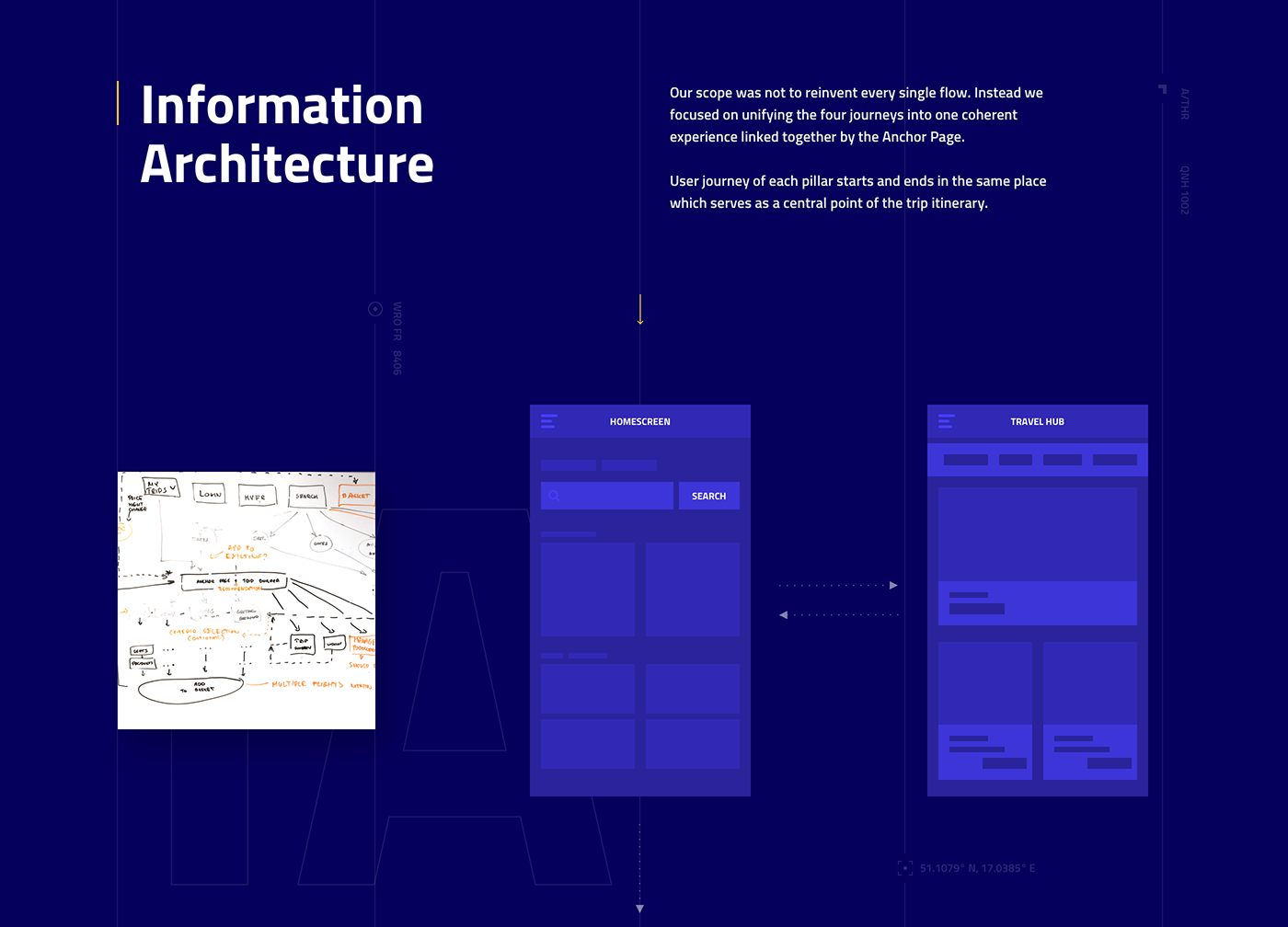 app design interactions IxD Travel UI ux Web airline Fly