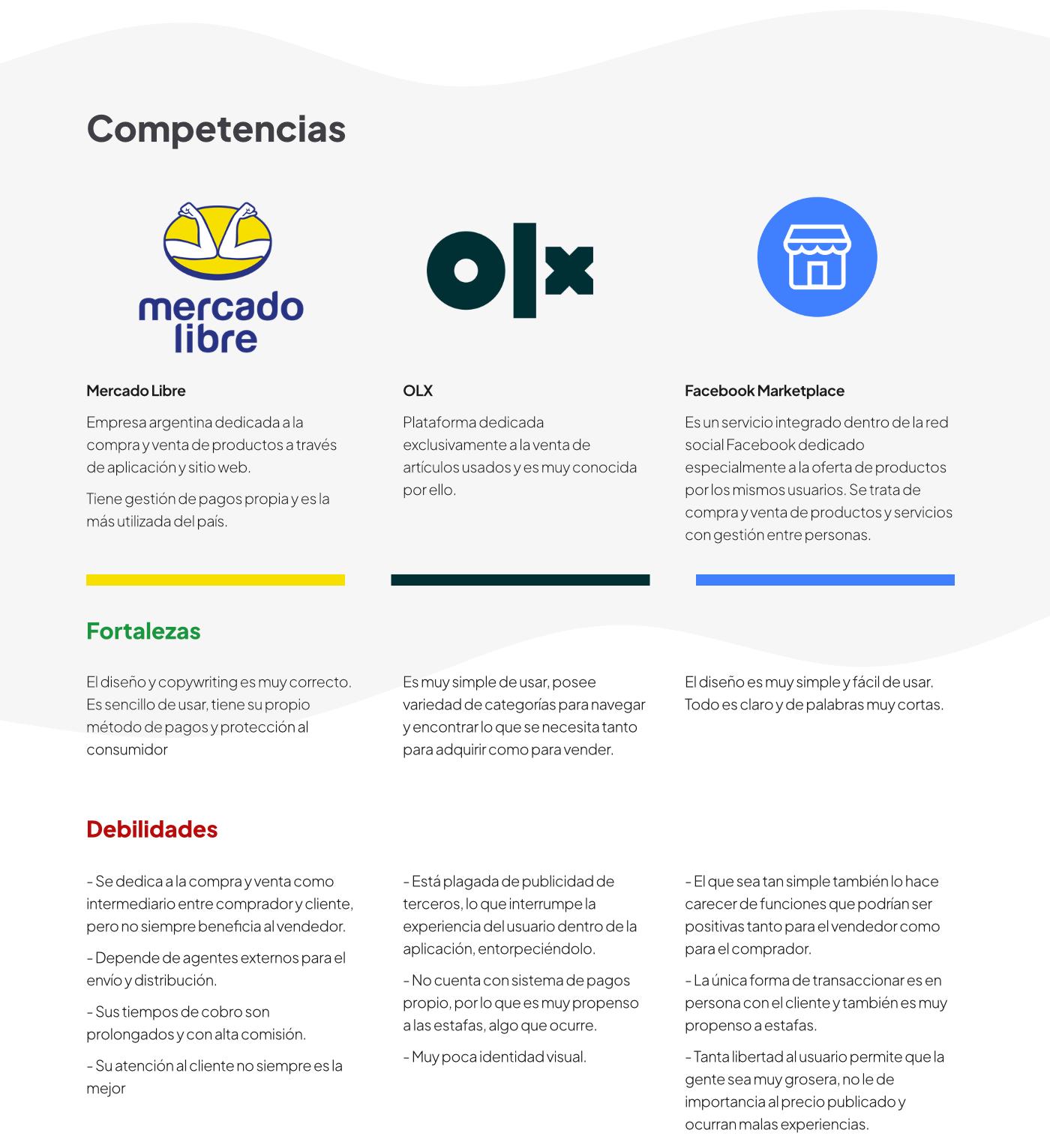 app brand design shop UI ux ux/ui