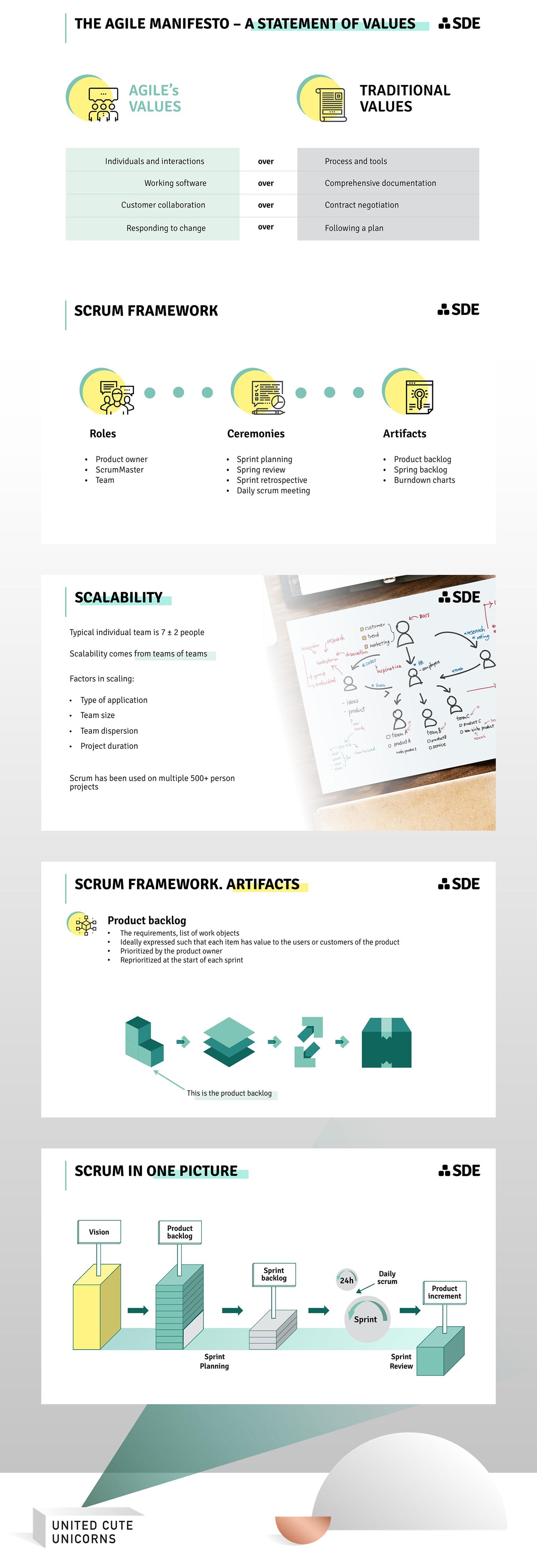 presentation Powerpoint Keynote PPT key company presentation product presentation pitch deck