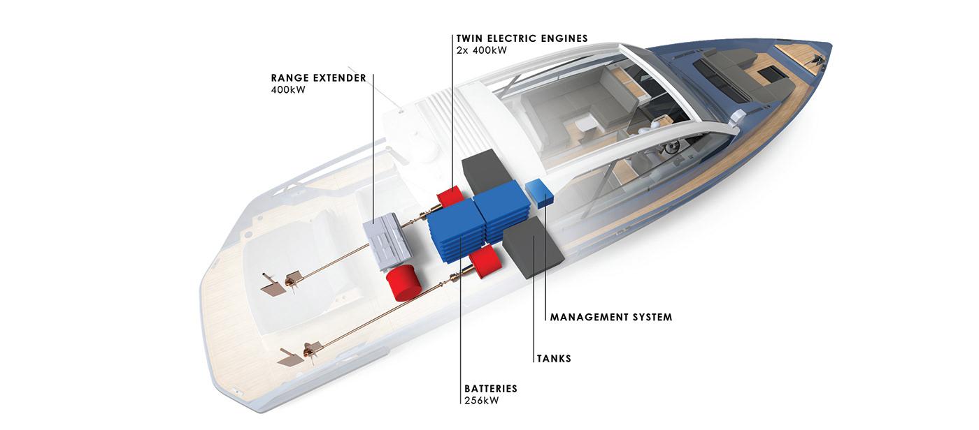 boat carbon Carbon Yacht concept Conceptdesign denis popov electric yacht fast future design futuredesign industrial design  luxury marine popov silent straits yacht Yacht Design