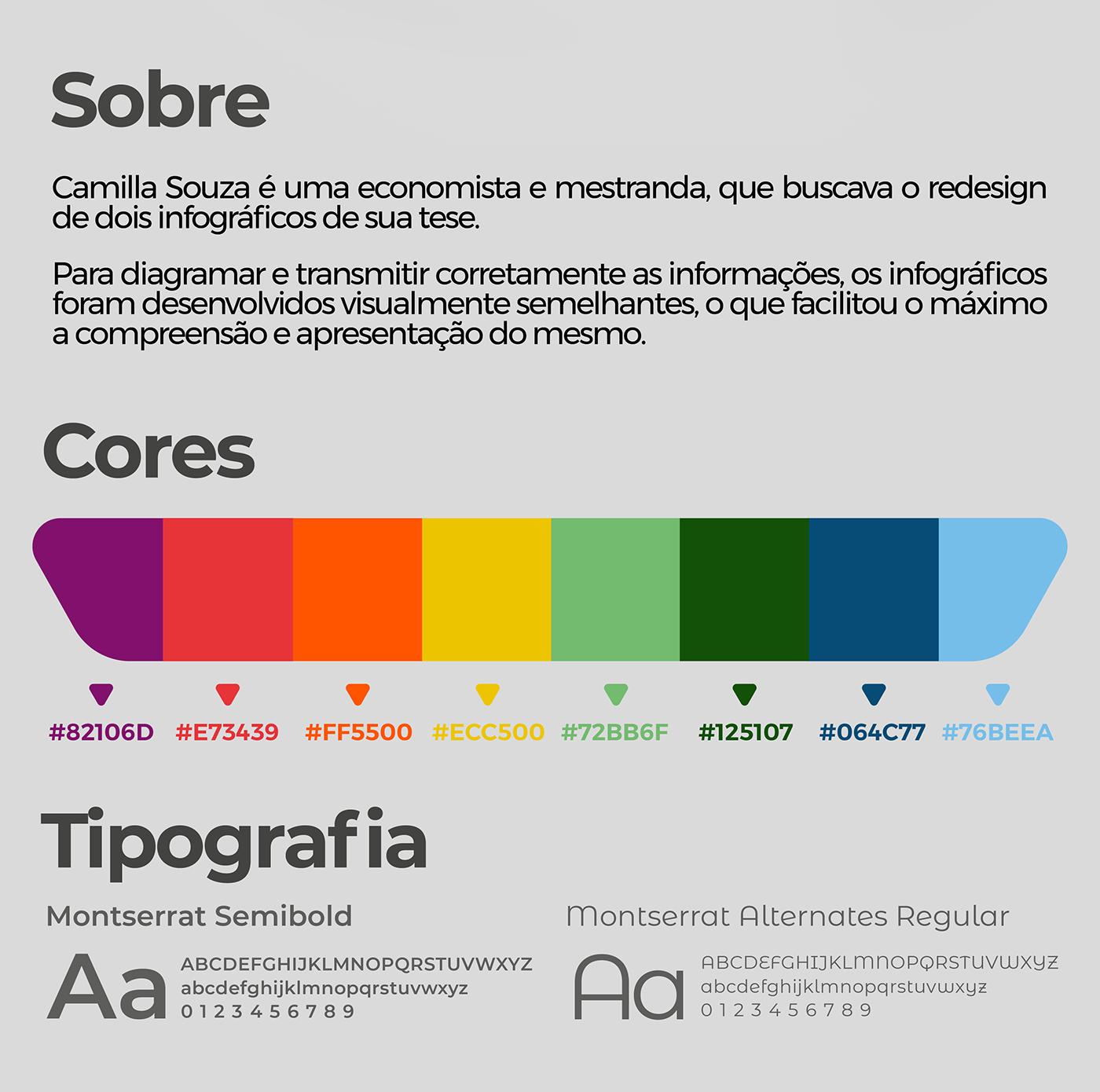 #designdeinfografico #designGrafico