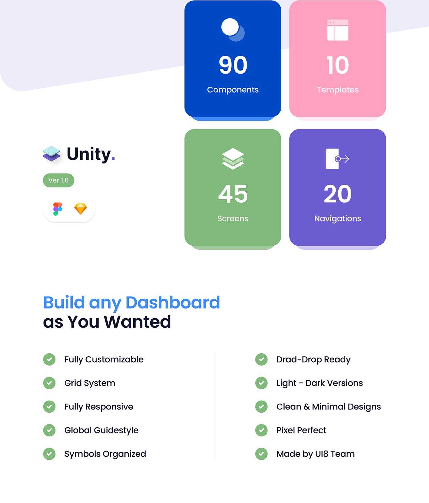 dashboards design system mobile Responsive SAAS ui design UX design Web