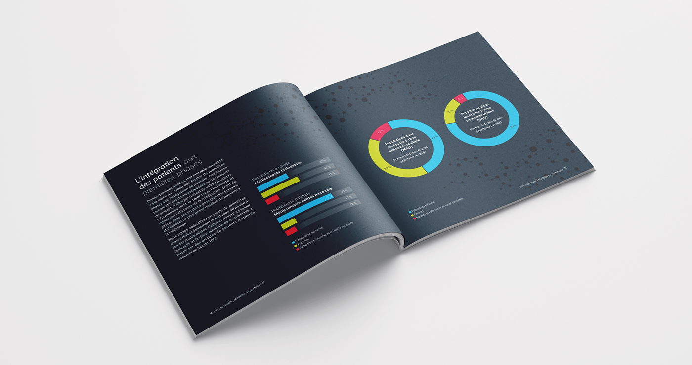 inVentiv Health   Brochure