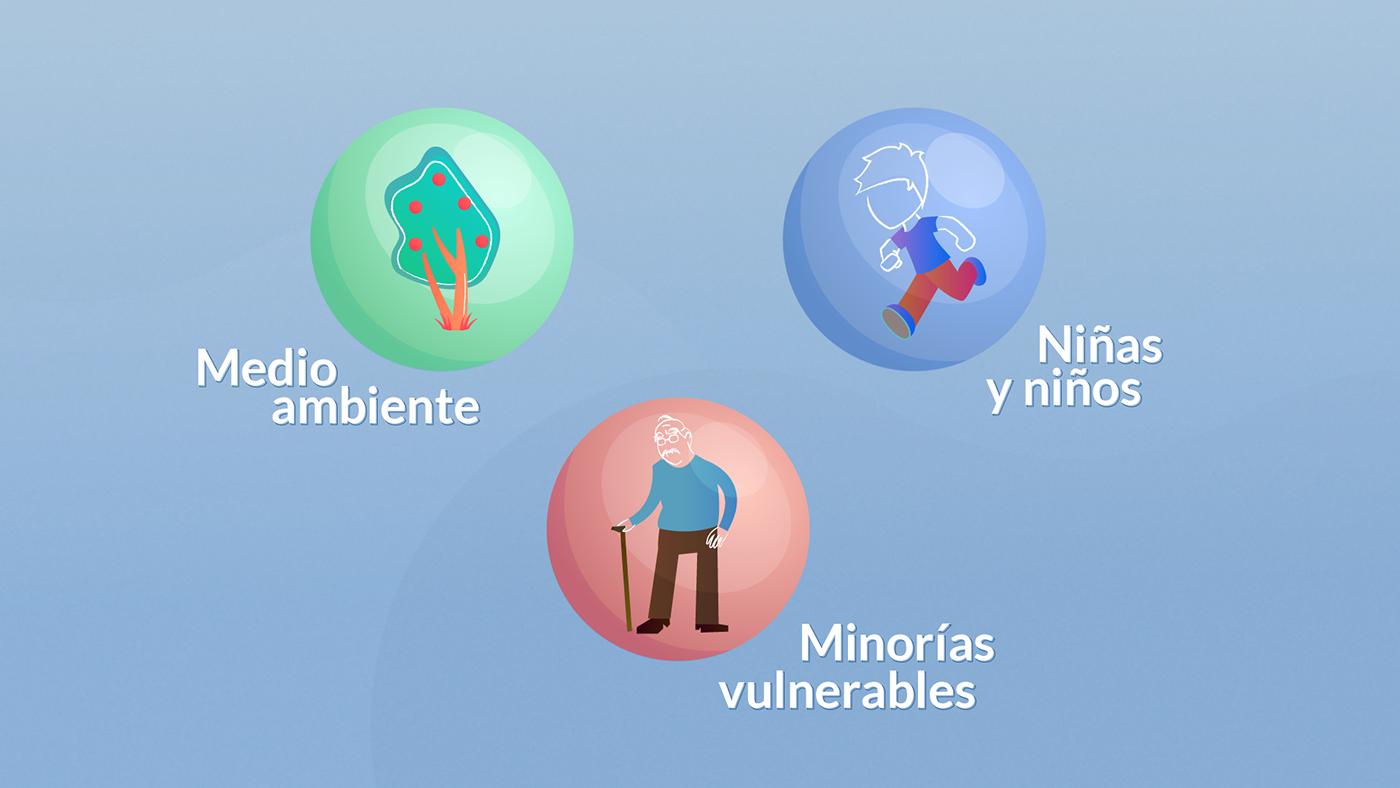 animation  mexico CDMX motion graphics  vectors chalkline minorities welfare programs Blood Donors ecological