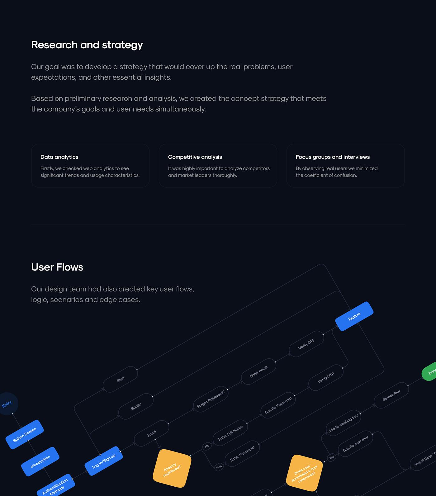 3D apartment app application Booking ios mobile Rent UI ux