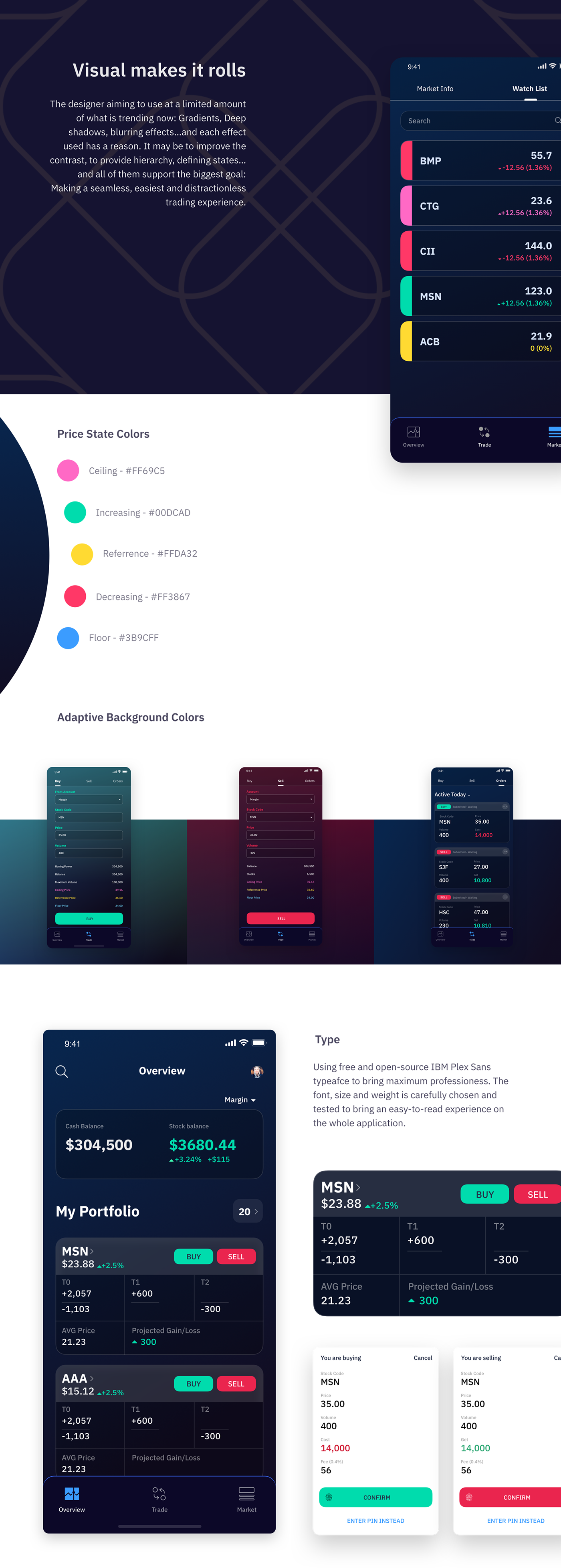 trading stock apps bitcoin blockchain app design