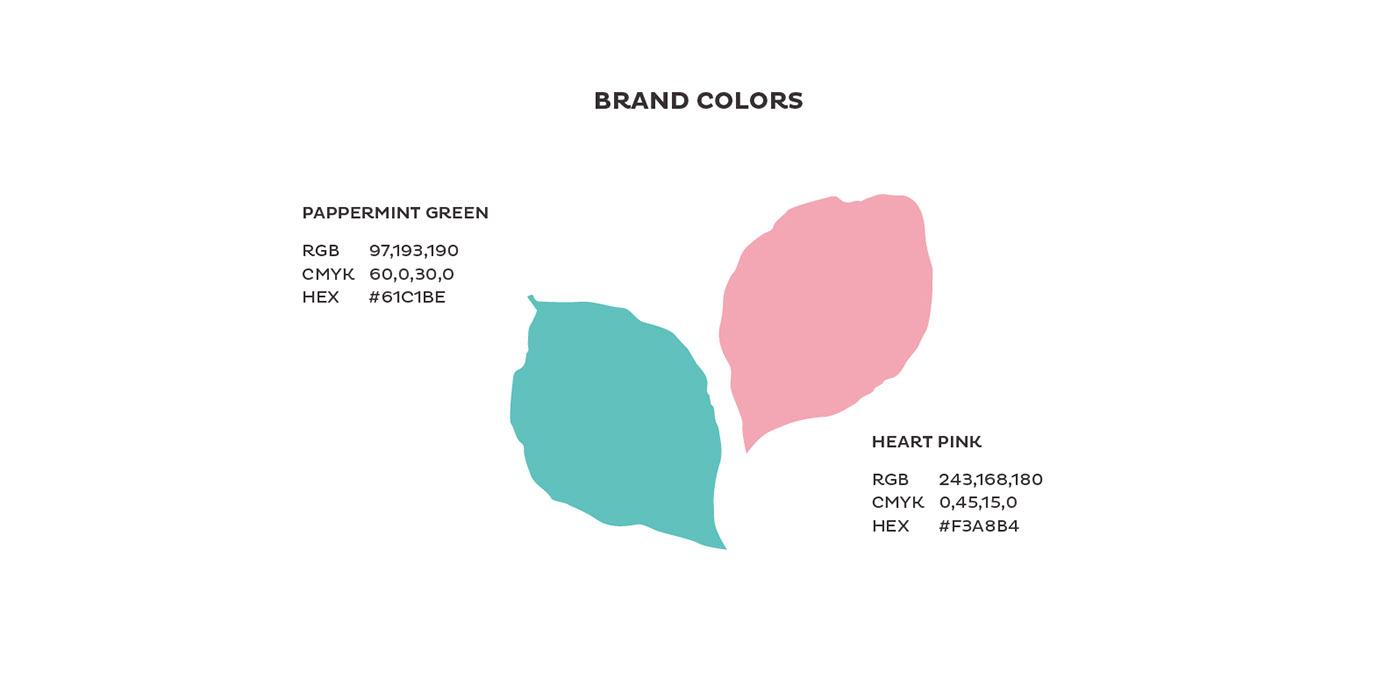 Brandin graphic logo package procduct