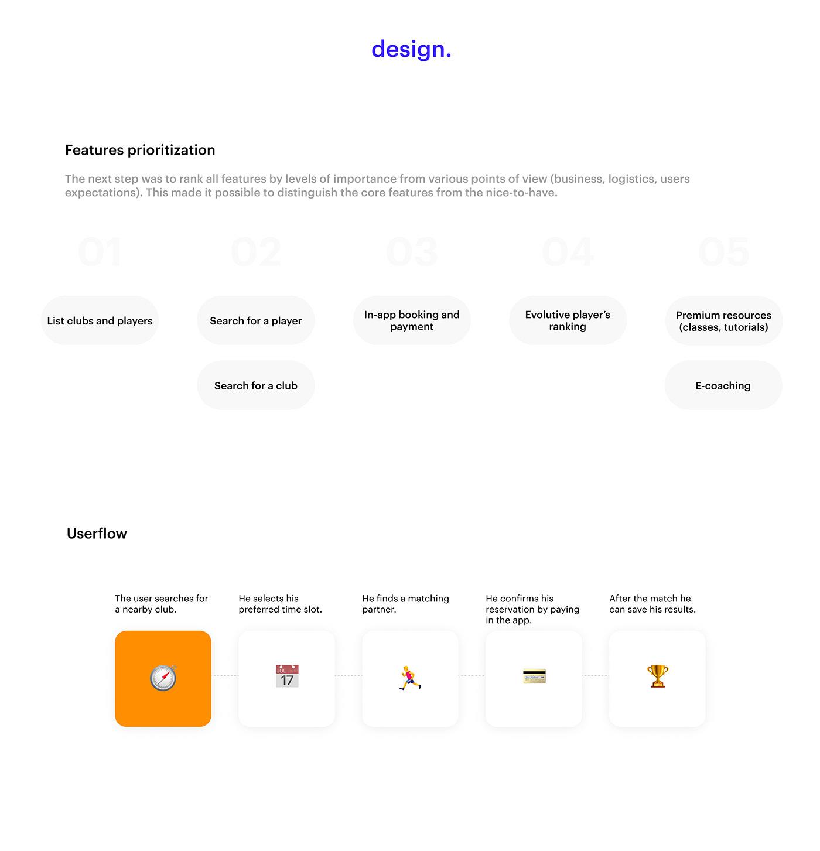 app design branding  Case Study iOS App jbk studio Service design Squashn UX Case Study